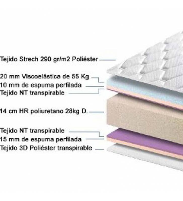 Colchón Viscoelástico Ergo-Therapy 18cm capas Topmueble