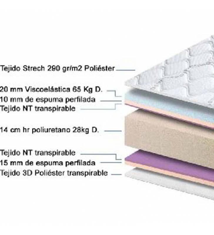 Colchón Viscoelástico Bio-Pur 18 cm capas Topmueble